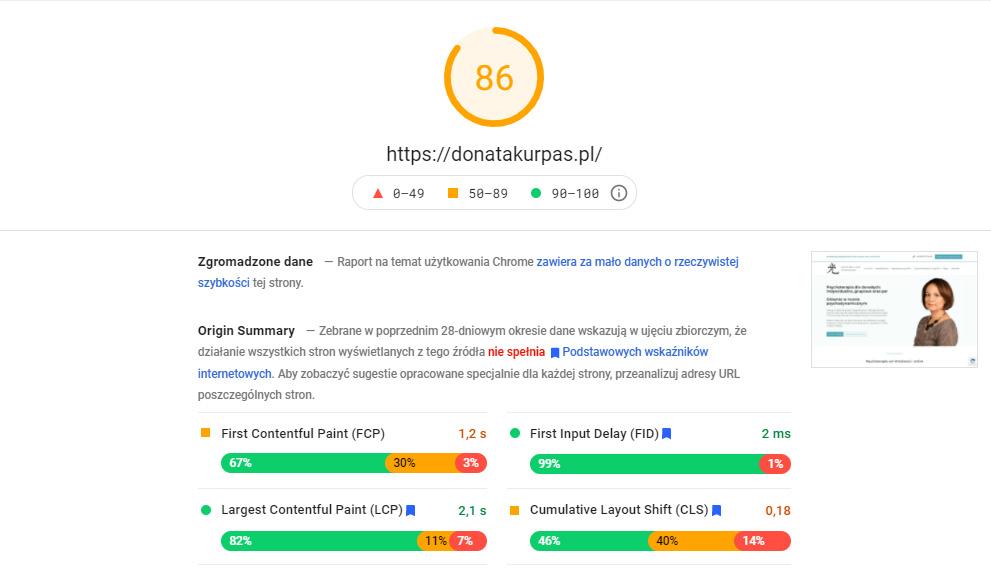 Badanie Google PageSpeed Insights strony gabinetu psychoterapii